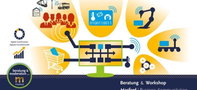 Hasford-Iot-CPS-CPPS-Geschaeftsmodell-CMR-Moderation-800x365